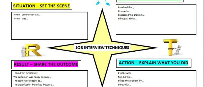 interview techniques STAR Diagram